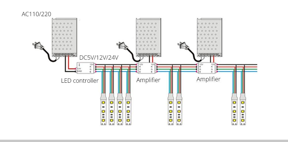 60LEDM_5050_LED_Strip_Light_5M_300_LEDs_1