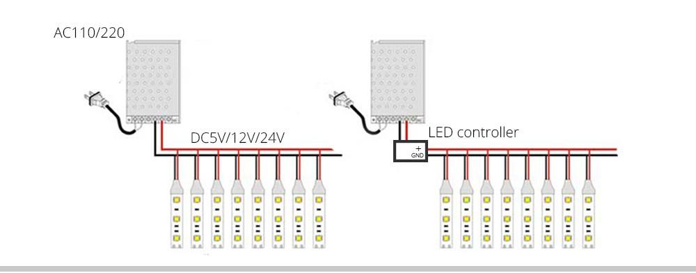 60LEDM_5050_LED_Strip_Light_5M_300_LEDs_2