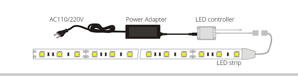60LEDM_5050_LED_Strip_Light_5M_300_LEDs_3