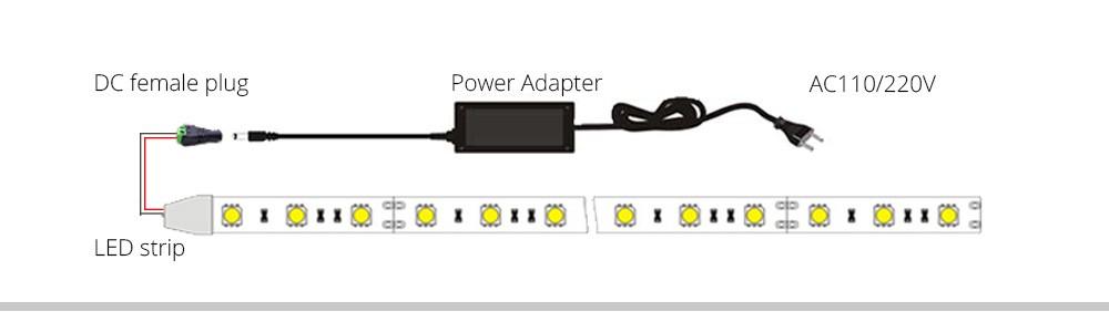 LEDM_5050_LED_Strip_Light_5M_300_LEDs_4