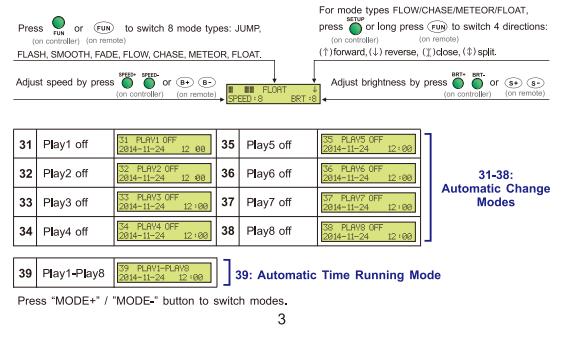 DMX_Controller_LT_800_5