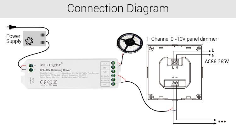 MiLight_L1_Smart_Panel_MiLight_Controller_7