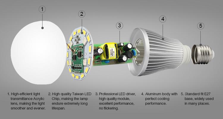MiLight_LED_Bulbs_FUT016_8