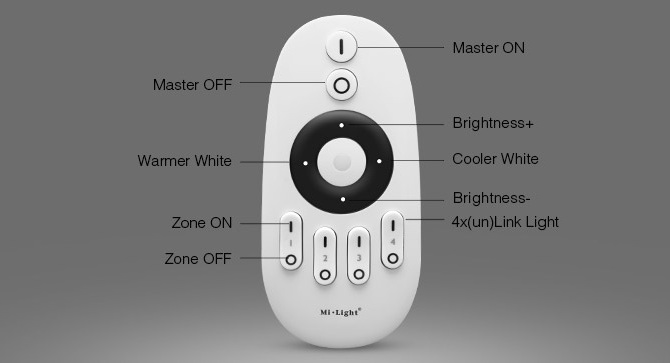 Milight_FUT007_RF_Remote_Control_8