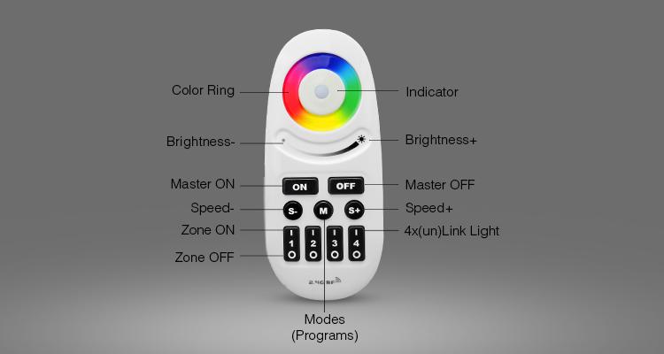 Remote_Controller_FUT095_5